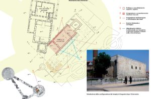 Plan and relation with Mosque